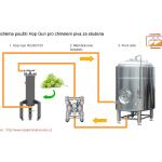 Zařízení pro studené chmelení piva – Dry hopping