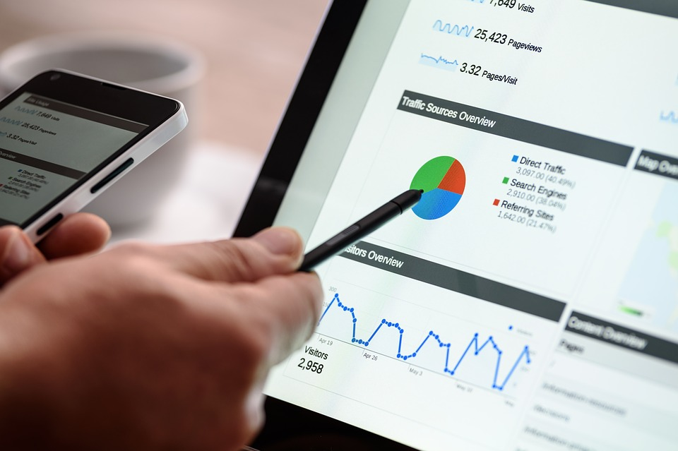 SEO, Tvorba webu, Online marketing